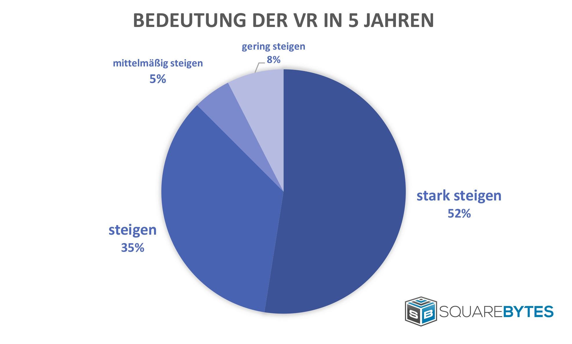Grafik1a